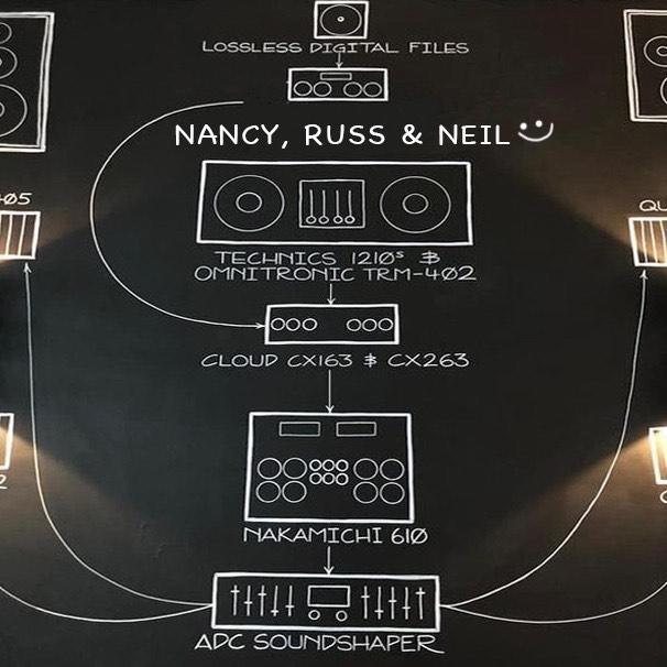 Russell Penn DDC RSD 2021 Diagram